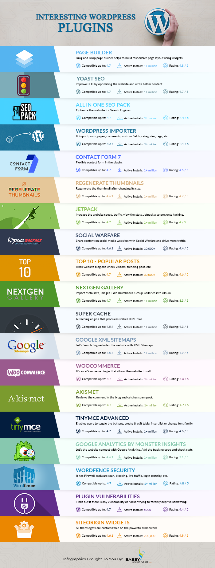 top-19-wordpress-plugins